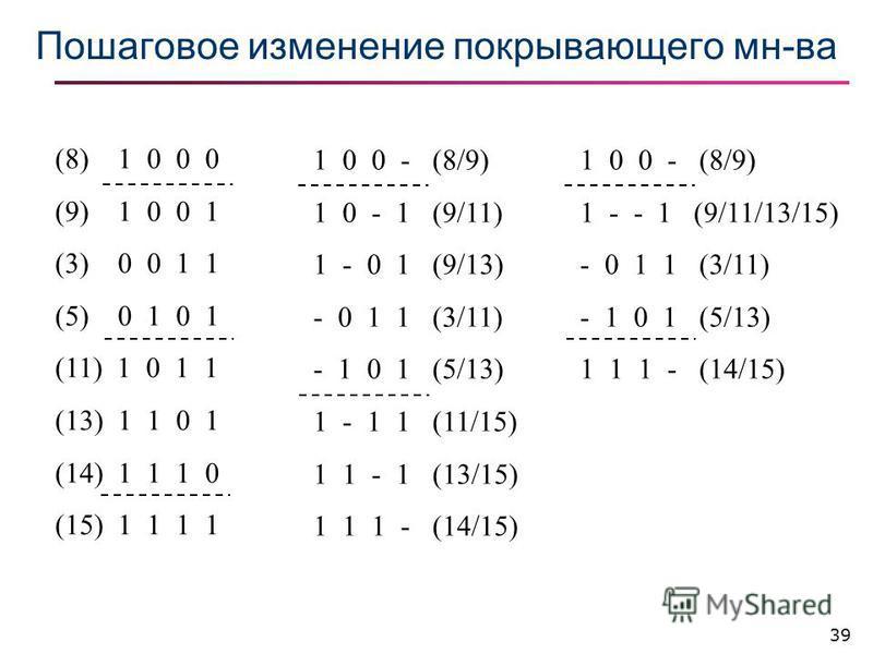 39 Пошаговое изменение покрывающего мн-ва (8) 1 0 0 0 (9) 1 0 0 1 (3) 0 0 1 1 (5) 0 1 0 1 (11) 1 0 1 1 (13) 1 1 0 1 (14) 1 1 1 0 (15) 1 1 1 1 1 0 0 - (8/9) 1 0 - 1 (9/11) 1 - 0 1 (9/13) - 0 1 1 (3/11) - 1 0 1 (5/13) 1 - 1 1 (11/15) 1 1 - 1 (13/15) 1
