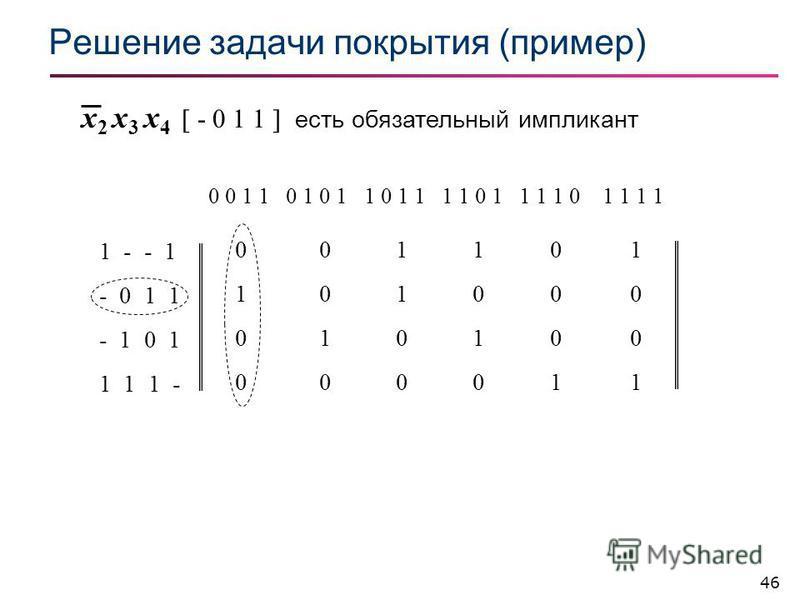 46 Решение задачи покрытия (пример) 1 - - 1 - 0 1 1 - 1 0 1 1 1 1 - 0 0 1 1 0 1 0 1 1 0 1 1 1 1 0 1 1 1 1 0 1 1 1 1 01000100 00100010 11001100 10101010 00010001 10011001 x 2 x 3 x 4 [ - 0 1 1 ] есть обязательный импликант