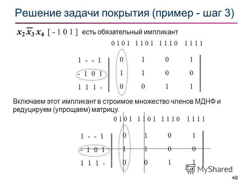 48 Решение задачи покрытия (пример - шаг 3) 1 - - 1 - 1 0 1 1 1 1 - 0 1 0 1 1 1 0 1 1 1 1 0 1 1 1 1 010010 110110 001001 101101 x 2 x 3 x 4 [ - 1 0 1 ] есть обязательный импликант 1 - - 1 - 1 0 1 1 1 1 - 0 1 0 1 1 1 0 1 1 1 1 0 1 1 1 1 010010 110110