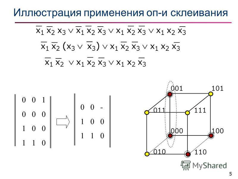 5 Иллюстрация применения оп-и склеивания 101001 100000 010 110 011111 0 0 1 0 0 0 1 0 0 1 1 0 x 1 x 2 x 3 x 1 x 2 x 3 x 1 x 2 ( x 3 x 3 ) x 1 x 2 x 3 x 1 x 2 x 3 x 1 x 2 x 1 x 2 x 3 x 1 x 2 x 3 0 0 - 1 0 0 1 1 0