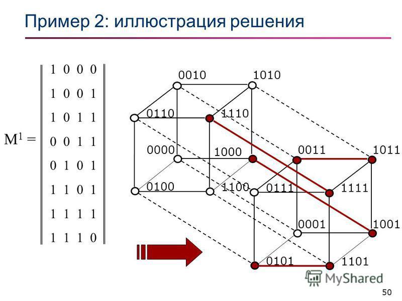 50 Пример 2: иллюстрация решения 1 0 0 0 1 0 0 1 1 0 1 1 0 0 1 1 0 1 1 1 0 1 1 1 1 1 1 0 M1 =M1 = 10100010 1000 0000 0100 1100 01101110 10110011 10010001 0101 1101 01111111