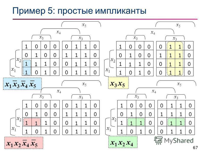 67 x1 x2 x4x1 x2 x4 1000 01 1 1 0 0 0 0 1 1 1 0 0110 11 1 1 1 0 0 0 0 0 1 1 x2x2 x1x1 x3x3 x3x3 x4x4 x5x5 x 1 x 2 x 4 x 5 1000 01 1 1 0 0 0 0 1 1 1 0 0110 11 1 1 1 0 0 0 0 0 1 1 x2x2 x1x1 x3x3 x3x3 x4x4 x5x5 x3 x5x3 x5 x 1 x 3 x 4 x 5 1 1000 01 1 1 0