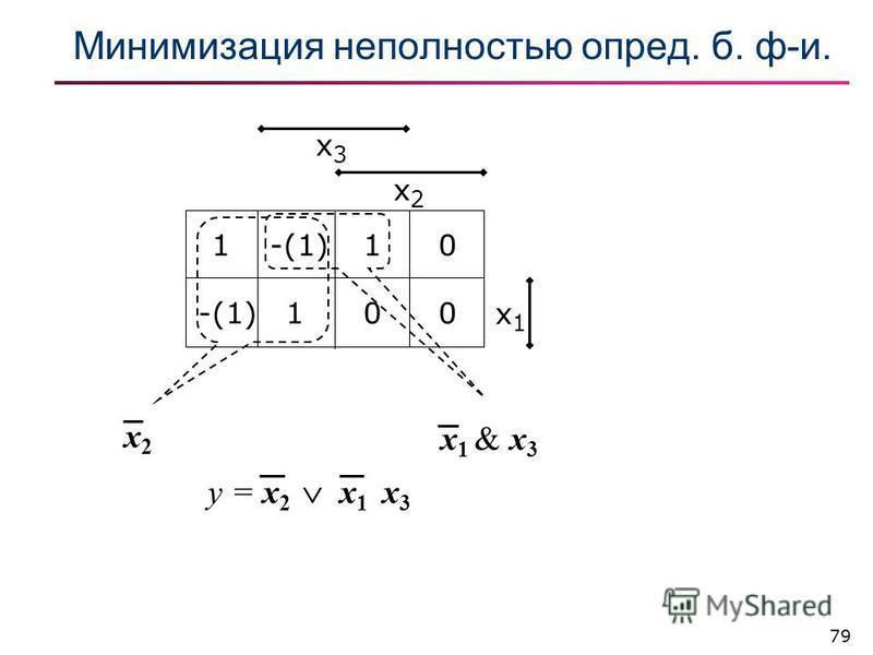 79 Минимизация неполностью опред. б. ф-и. 1-(1)10 001 x2x2 x3x3 x1x1 x2x2 x 1 & x 3 y = x 2 x 1 x 3