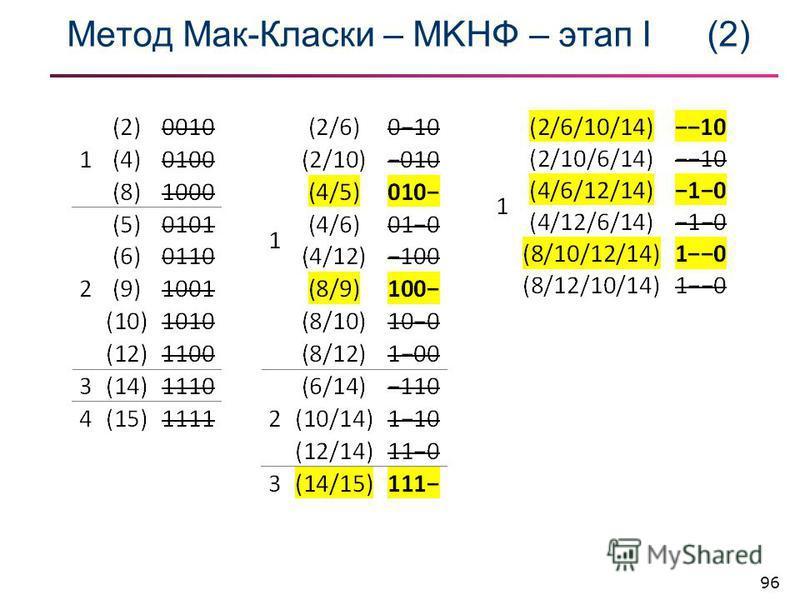 96 Метод Мак-Класки – МKНФ – этап I(2)