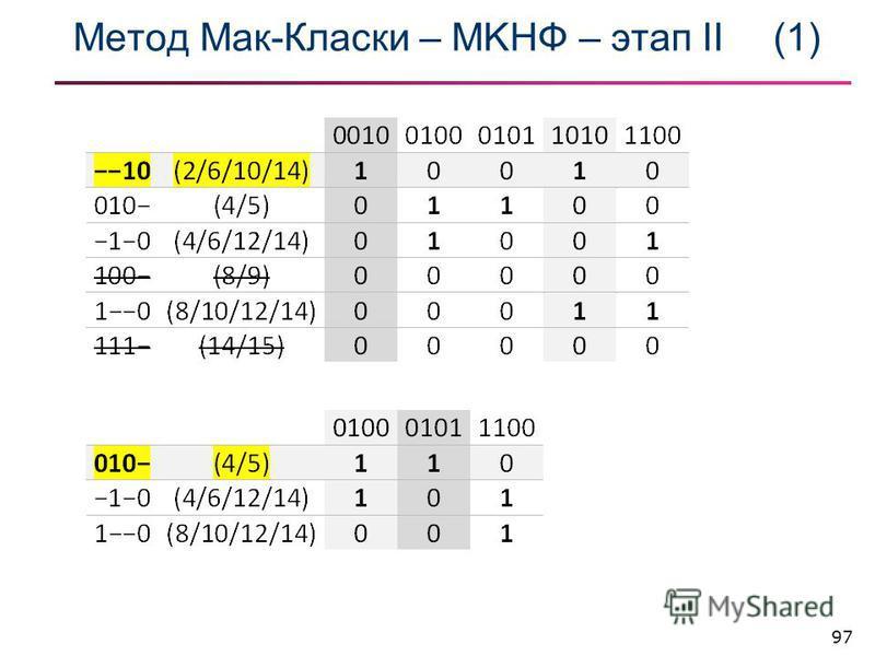 Метод Мак-Класки – МKНФ – этап II(1) 97