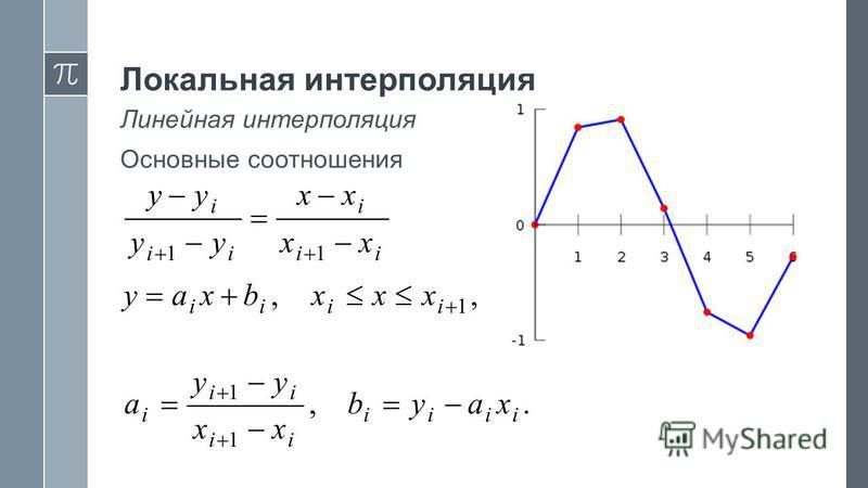 Локальная интерполяция Линейная интерполяция Основные соотношения