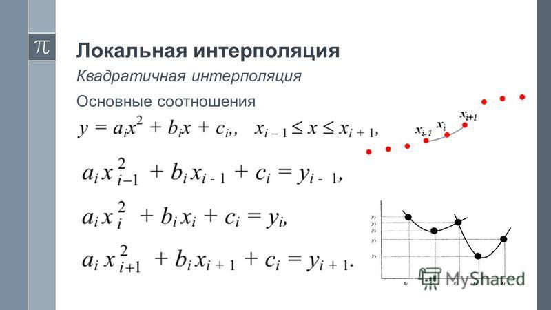 Локальная интерполяция Квадратичная интерполяция Основные соотношения