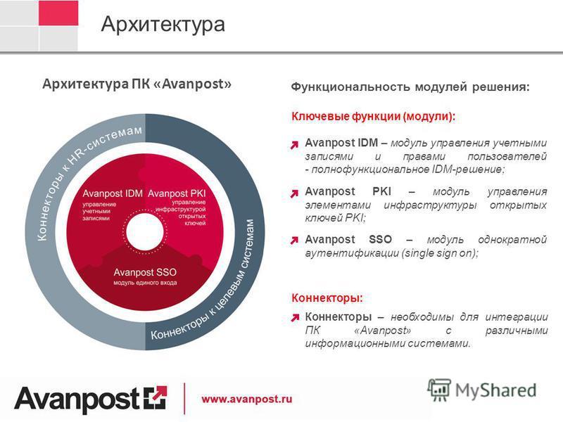 Архитектура Архитектура ПК «Avanpost» Функциональность модулей решения: Avanpost IDM – модуль управления учетными записями и правами пользователей - полнофункциональное IDM-решение; Avanpost SSO – модуль однократной аутентификации (single sign on); К