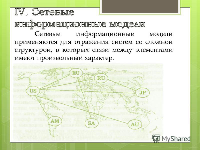 Сетевые информационные модели применяются для отражения систем со сложной структурой, в которых связи между элементами имеют произвольный характер.