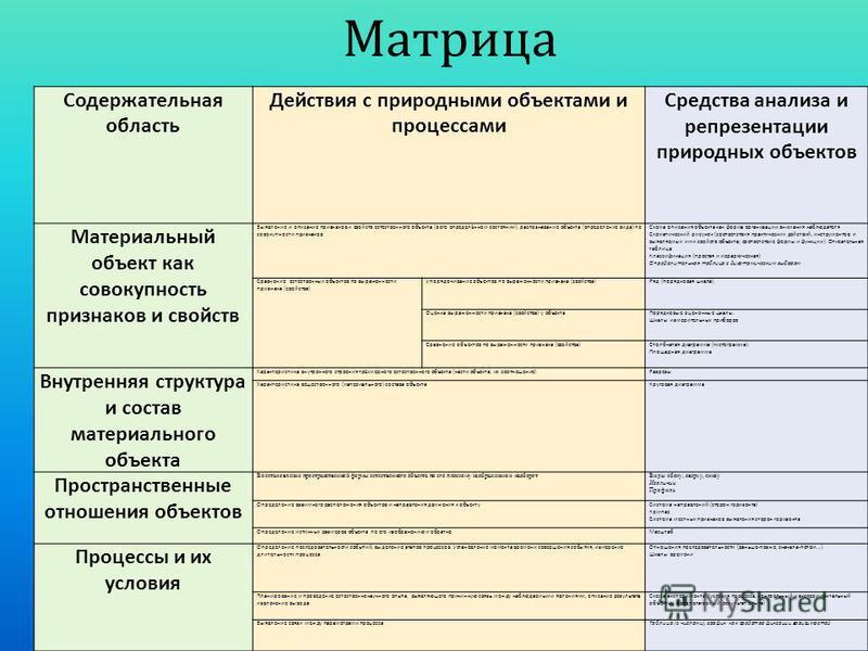 www.n-bio.ru Матрица