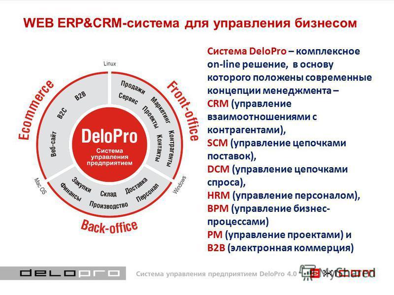 WEB ERP&CRM-система для управления бизнесом Система DeloPro – комплексное on-line решение, в основу которого положены современные концепции менеджмента – CRM (управление взаимоотношениями с контрагентами), SCM (управление цепочками поставок), DCM (уп