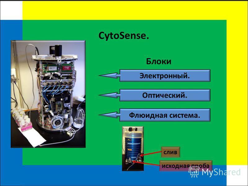 CytoSense. Блоки Электронный. Оптический. Флюидная система. слив исходная проба