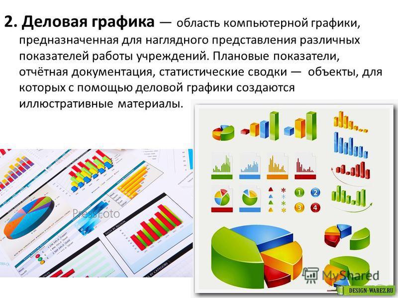 2. Деловая графика область компьютерной графики, предназначенная для наглядного представления различных показателей работы учреждений. Плановые показатели, отчётная документация, статистические сводки объекты, для которых с помощью деловой графики со