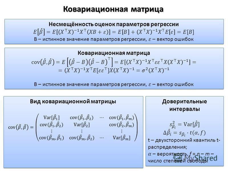 Ковариационная матрица