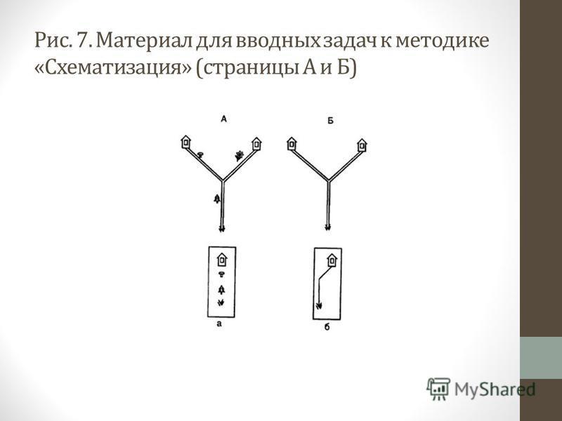 Рис. 7. Материал для вводных задач к методике «Схематизация» (страницы А и Б)