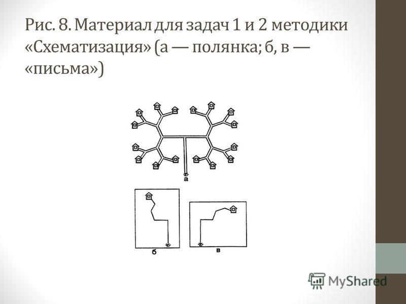 Рис. 8. Материал для задач 1 и 2 методики «Схематизация» (а полянка; б, в «письма»)