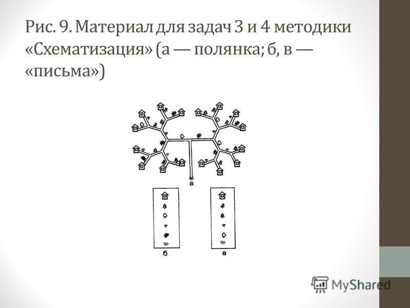 Рис. 9. Материал для задач 3 и 4 методики «Схематизация» (а полянка; б, в «письма»)