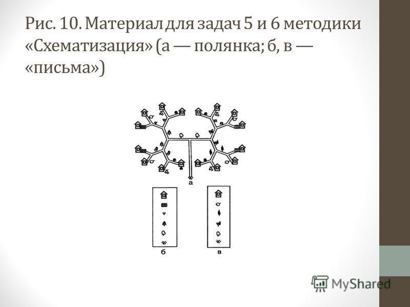 Рис. 10. Материал для задач 5 и 6 методики «Схематизация» (а полянка; б, в «письма»)