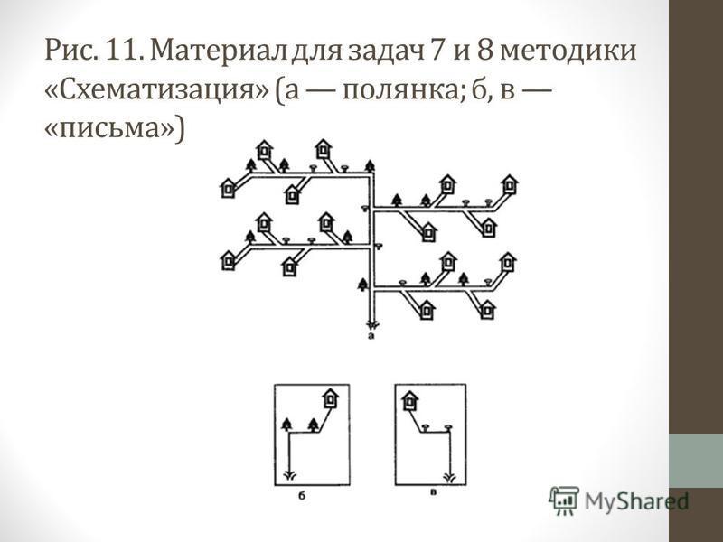 Рис. 11. Материал для задач 7 и 8 методики «Схематизация» (а полянка; б, в «письма»)