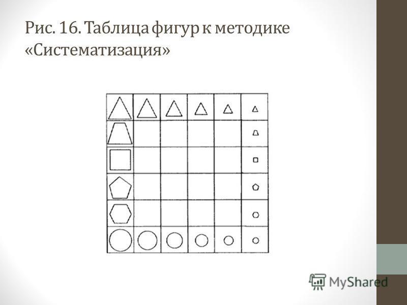 Рис. 16. Таблица фигур к методике «Систематизация»