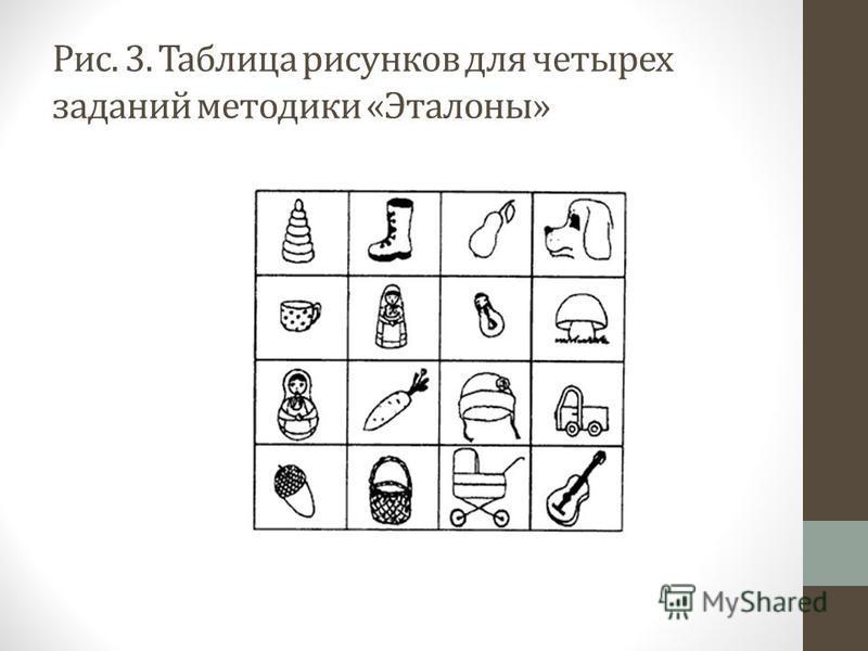 Рис. 3. Таблица рисунков для четырех заданий методики «Эталоны»