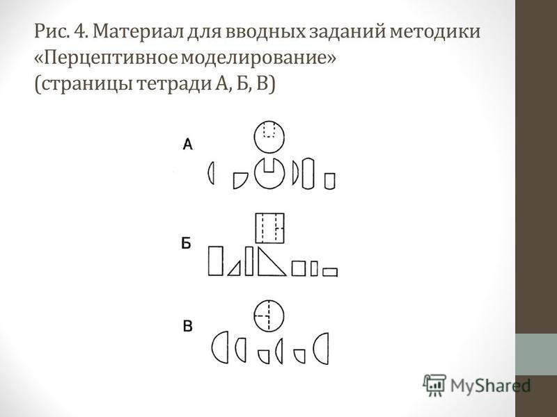 Рис. 4. Материал для вводных заданий методики «Перцептивное моделирование» (страницы тетради А, Б, В)