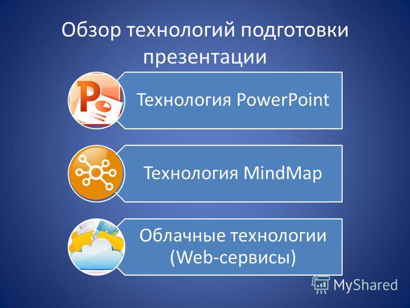 Обзор технологий подготовки презентации Технология PowerPoint Технология MindMap Облачные технологии (Web-сервисы)