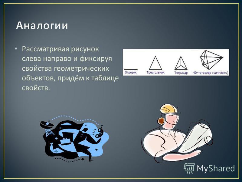 Рассматривая рисунок слева направо и фиксируя свойства геометрических объектов, придём к таблице свойств.