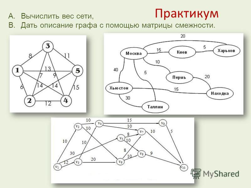 Практикум A.Вычислить вес сети, B.Дать описание графа с помощью матрицы смежности.