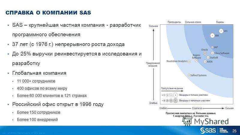Copyright © 2013, SAS Institute Inc. All rights reserved. СПРАВКА О КОМПАНИИ SAS SAS – крупнейшая частная компания - разработчик программного обеспечения 37 лет (с 1976 г.) непрерывного роста дохода До 25% выручки реинвестируется в исследования и раз