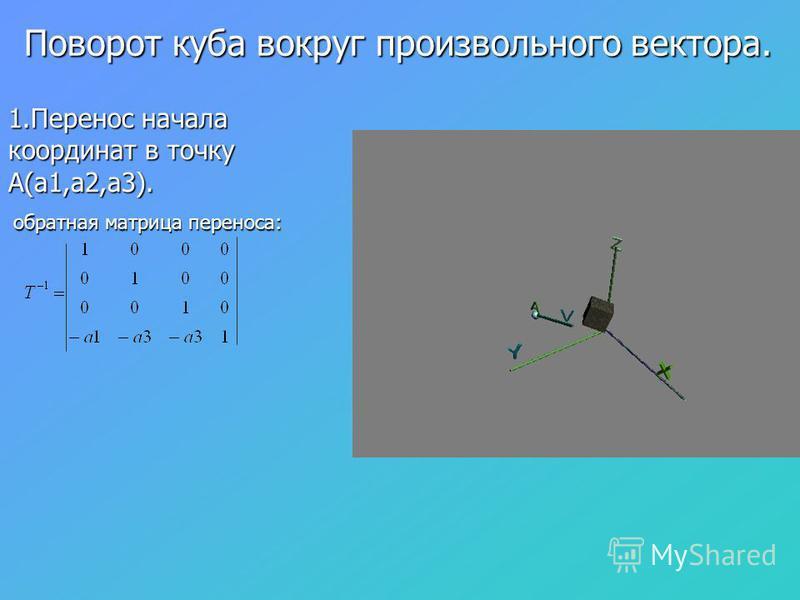 1. Перенос начала координат в точку А(a1,a2,a3). обратная матрица переноса: обратная матрица переноса: Поворот куба вокруг произвольного вектора.