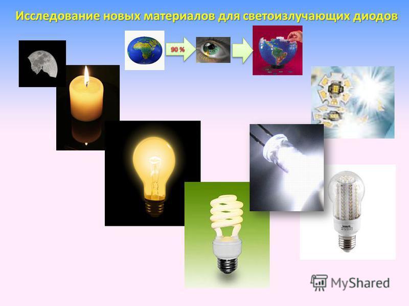 Исследование новых материалов для светоизлучающих диодов