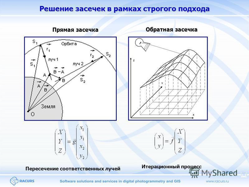Решение засечек в рамках строгого подхода Прямая засечка Обратная засечка Пересечение соответственных лучей Итерационный процесс