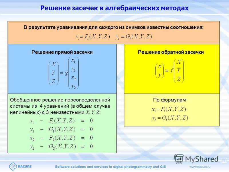 Решение засечек в алгебраических методах Решение прямой засечки Решение обратной засечки В результате уравнивания для каждого из снимков известны соотношения: По формулам Обобщенное решение переопределенной системы из 4 уравнений (в общем случае нели