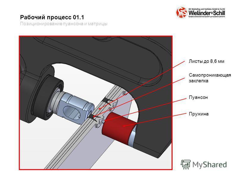 Листы до 8,6 мм Самопроникающая заклепка Пуансон Пружина Рабочий процесс 01.1 Позиционирование пуансона и матрицы