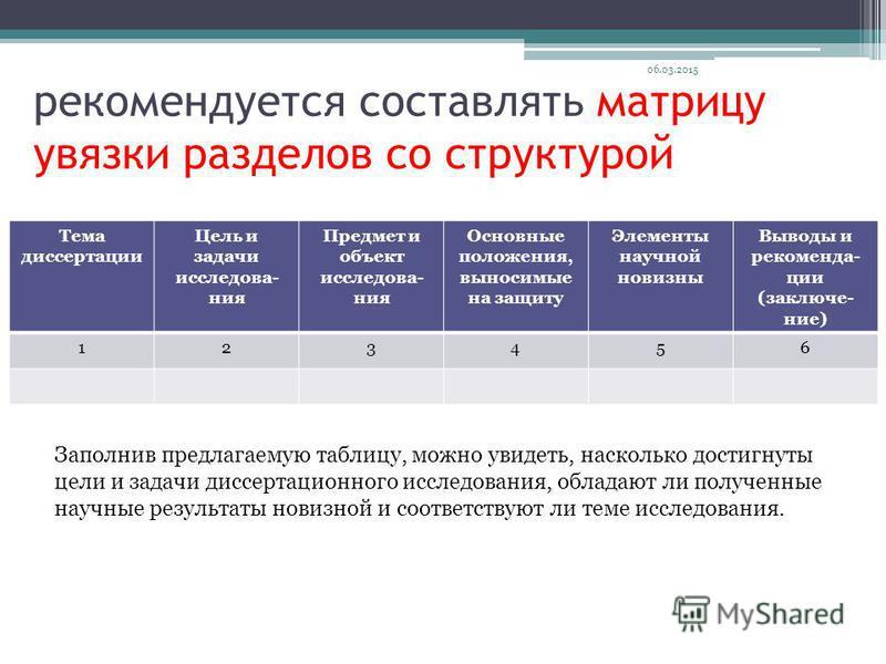 рекомендуется составлять матрицу увязки разделов со структурой Тема диссертации Цель и задачи исследования Предмет и объект исследования Основные положения, выносимые на защиту Элементы научной новизны Выводы и рекомендации (заключение) 123456 Заполн