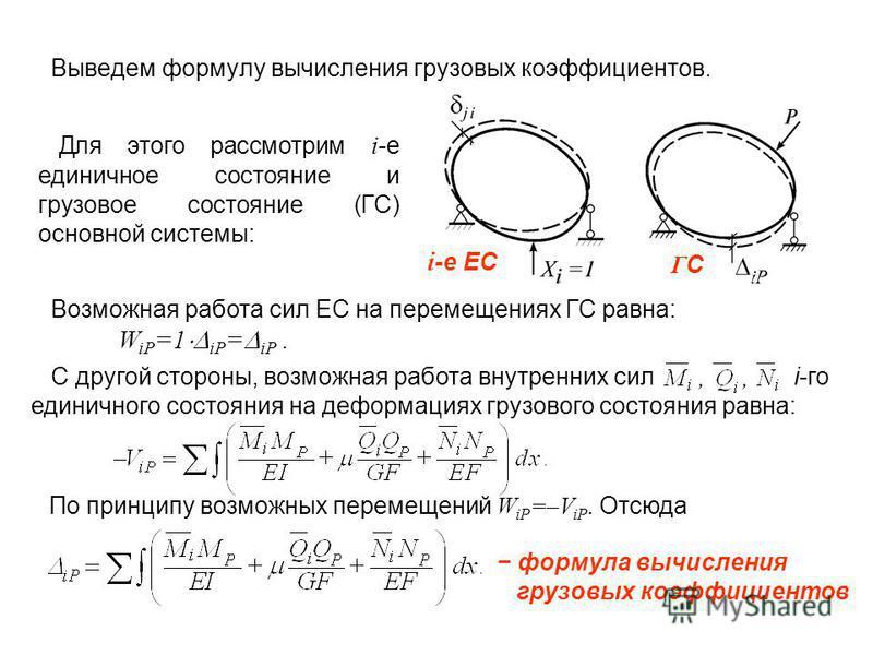 Выведем формулу вычисления грузовых коэффициентов. По принципу возможных перемещений W iP =–V iP. Отсюда формула вычисления грузовых коэффициентов Возможная работа сил ЕС на перемещениях ГС равна: W iP =1 iP = iP. С другой стороны, возможная работа в