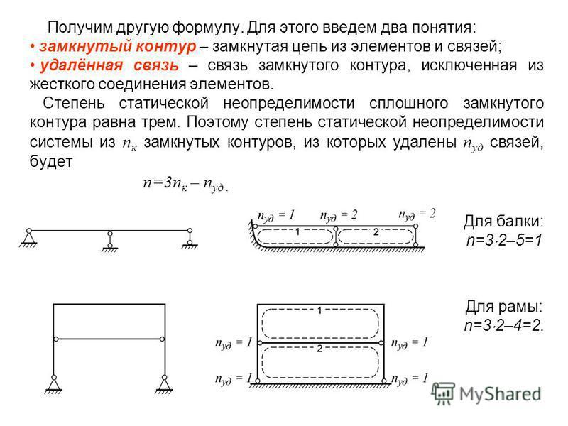 Получим другую формулу. Для этого введем два понятия: замкнутый контур – замкнутая цепь из элементов и связей; удалённая связь – связь замкнутого контура, исключенная из жесткого соединения элементов. Степень статической неопределимости сплошного зам