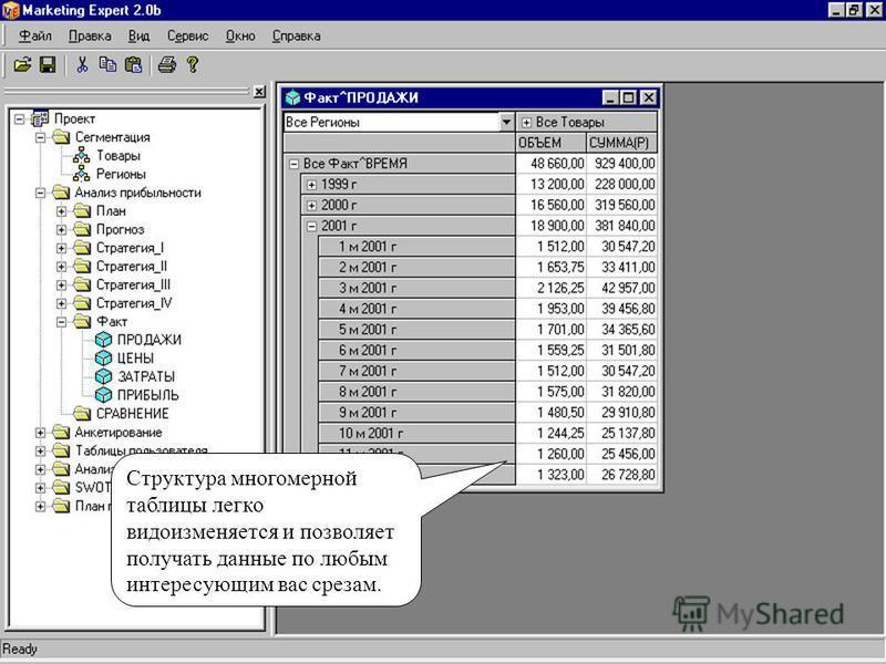 Структура многомерной таблицы легко видоизменяется и позволяет получать данные по любым интересующим вас срезам.