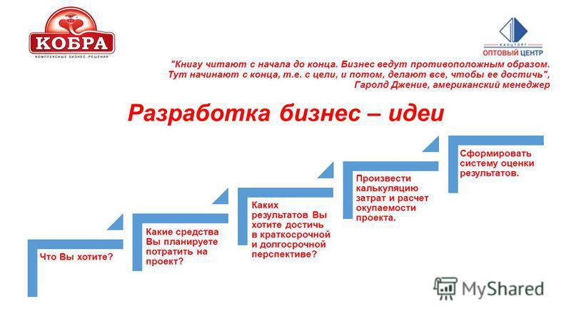 Разработка бизнес – идеи