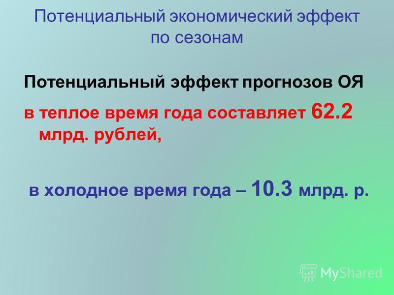 Потенциальный экономический эффект по сезонам Потенциальный эффект прогнозов ОЯ в теплое время года составляет 62.2 млрд. рублей, в холодное время года – 10.3 млрд. р.
