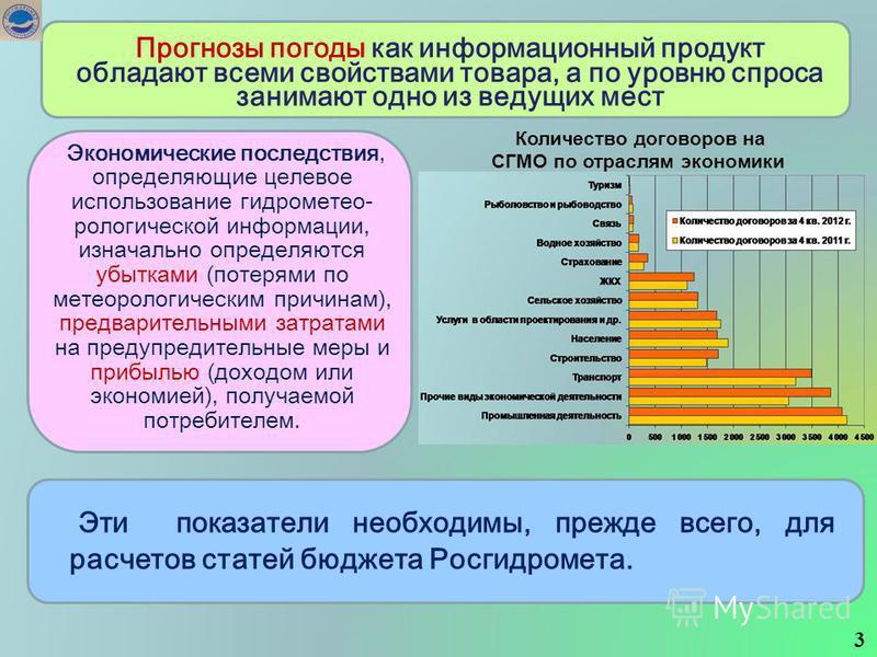Экономические последствия, определяющие целевое использование гидрометеорологической информации, изначально определяются убытками (потерями по метеорологическим причинам), предварительными затратами на предупредительные меры и прибылью (доходом или э