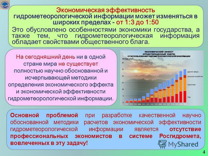 На сегодняшний день ни в одной стране мира не существует полностью научно обоснованной и исчерпывающей методики определения экономического эффекта и экономической эффективности гидрометеорологической информации. Экономическая эффективность гидрометео