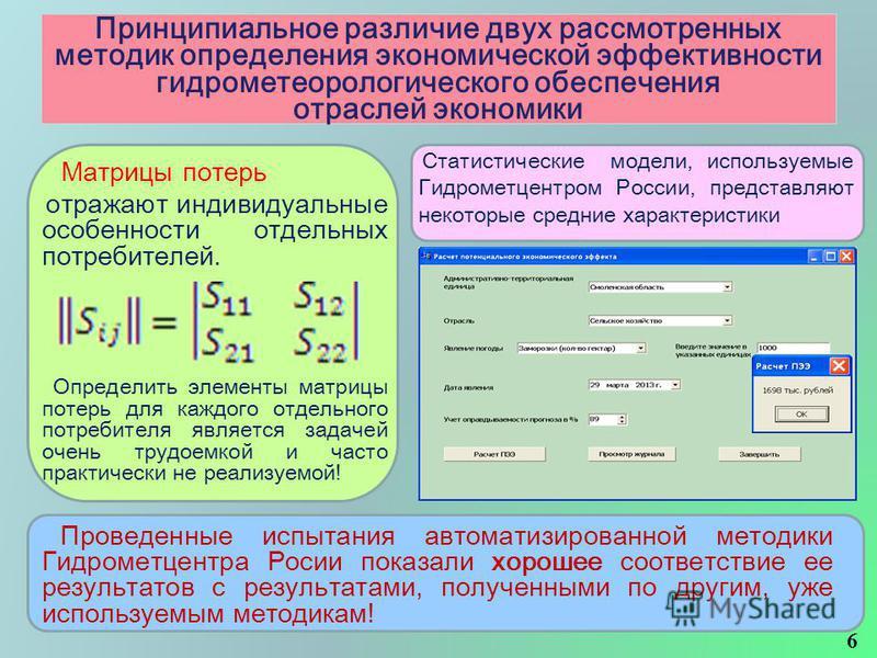Принципиальное различие двух рассмотренных методик определения экономической эффективности гидрометеорологического обеспечения отраслей экономики 6 Проведенные испытания автоматизированной методики Гидрометцентра Росии показали хорошее соответствие е