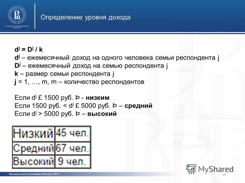 Высшая школа экономики, Москва, 2013 Определение уровня дохода фото 33 d j = D j / k d j – ежемесячный доход на одного человека семьи респондента j D j – ежемесячный доход на семью респондента j k – размер семьи респондента j j = 1, …, m, m – количес