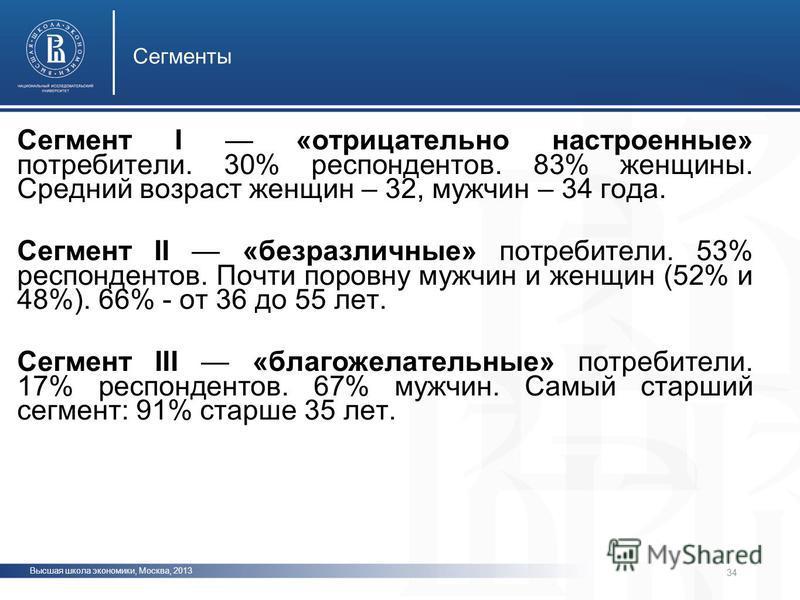 Высшая школа экономики, Москва, 2013 Сегменты фото 34 Сегмент I «отрицательно настроенные» потребители. 30% респондентов. 83% женщины. Средний возраст женщин – 32, мужчин – 34 года. Сегмент II «безразличные» потребители. 53% респондентов. Почти поров