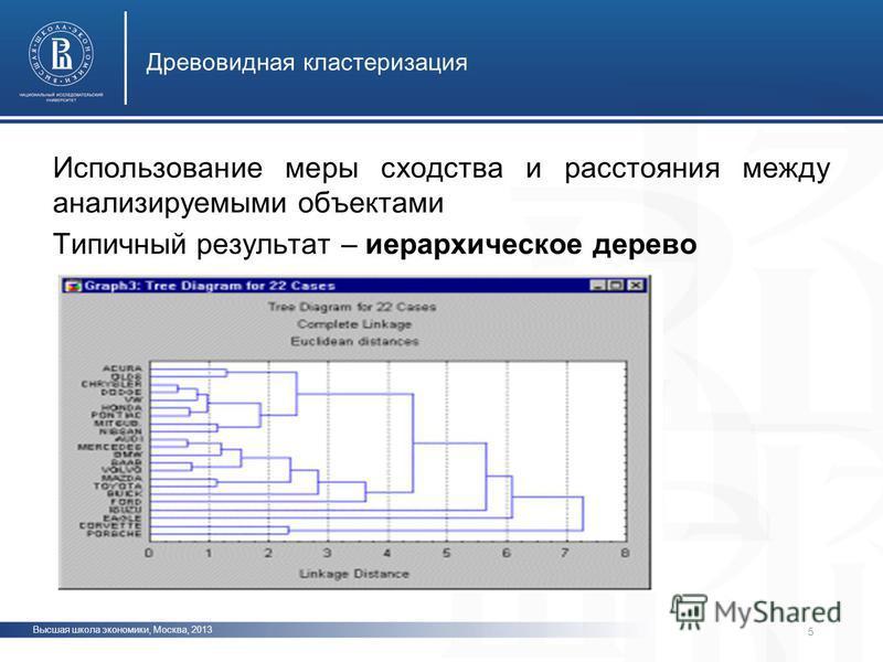 Высшая школа экономики, Москва, 2013 Древовидная кластеризация фото Использование меры сходства и расстояния между анализируемыми объектами Типичный результат – иерархическое дерево 5