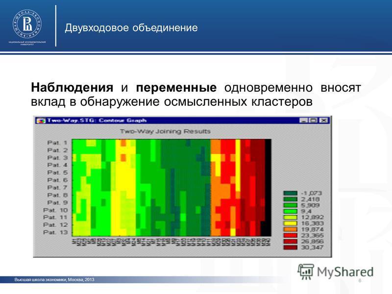 Наблюдения и переменные одновременно вносят вклад в обнаружение осмысленных кластеров 6 Высшая школа экономики, Москва, 2013 Двувходовое объединение фото