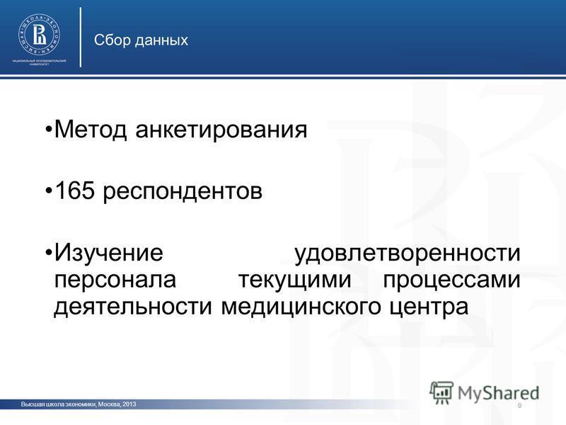 Высшая школа экономики, Москва, 2013 Сбор данных фото 9 Метод анкетирования 165 респондентов Изучение удовлетворенности персонала текущими процессами деятельности медицинского центра