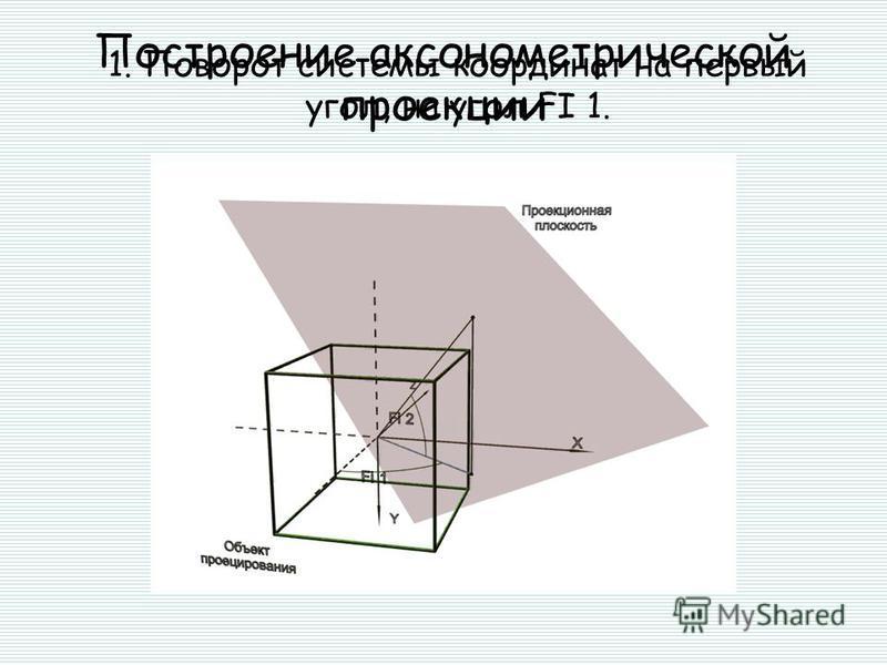 1. Поворот системы координат на первый угол, на угол FI 1. Построение аксонометрической проекции